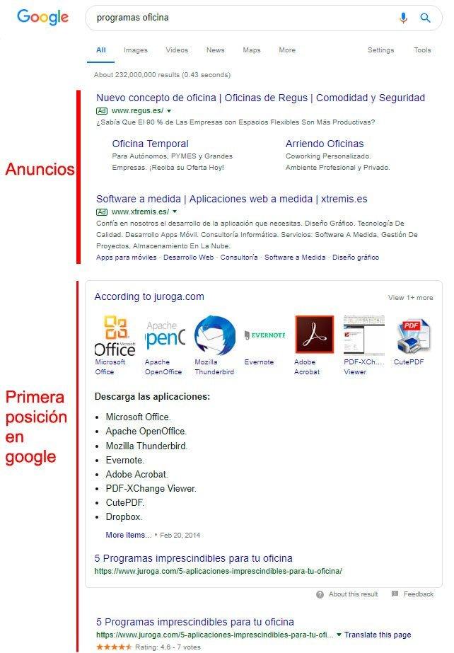 google analytics beneficios